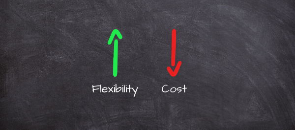 greater flexibility equals better cost efficiency 9 reasons to dry hire