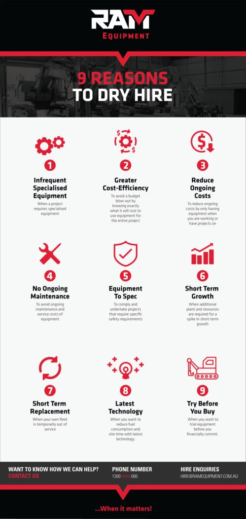 9 reasons to dry hire infographic ram equipment